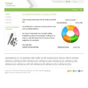 Chrisper CNC